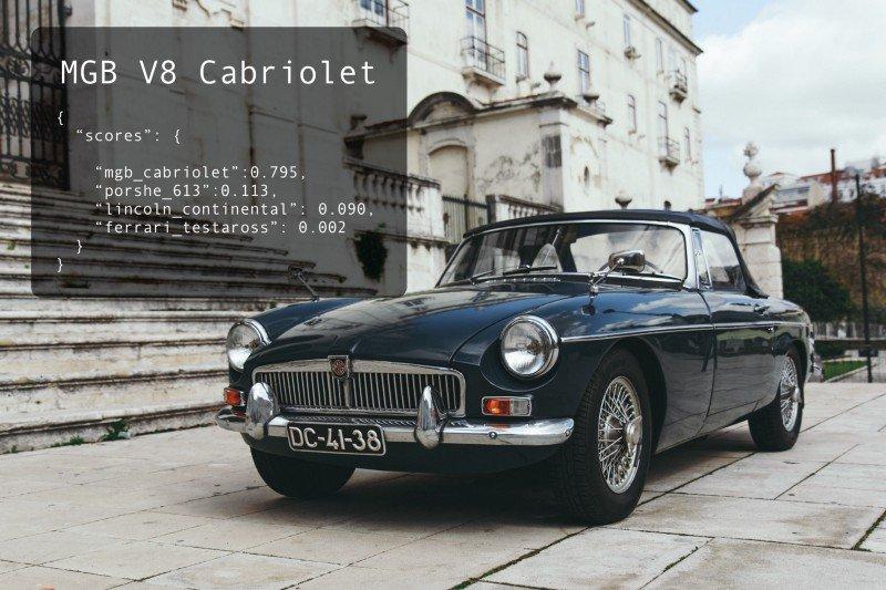 MGB V8 Cabriolet